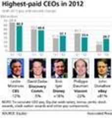 the way of ceo pay: up, up and away